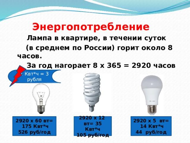 Энергопотребление   Лампа в квартире, в течении суток  (в среднем по России) горит около 8 часов.   За год нагорает 8 х 365 = 2920 часов 1 Квт*ч = 3 рубля 2920 х 60 вт=  175 Квт*ч 2920 х 12 вт= 35 Квт*ч 2920 х 5 вт= 526 руб/год 105 руб/год  14 Квт*ч 44 руб/год