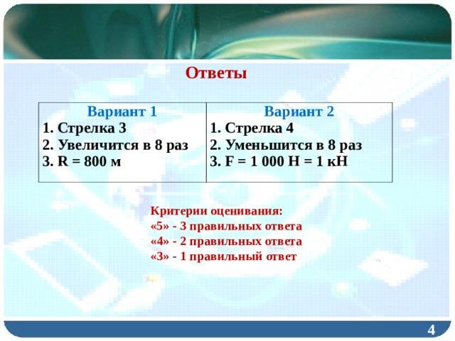Ответы Вариант 1 1. Стрелка 3 2. Увеличится в 8 раз 3. R = 800 м Вариант 2 1. Стрелка 4 2. Уменьшится в 8 раз 3. F = 1 000 Н = 1 кН Критерии оценивания: «5» - 3 правильных ответа «4» - 2 правильных ответа «3» - 1 правильный ответ  4