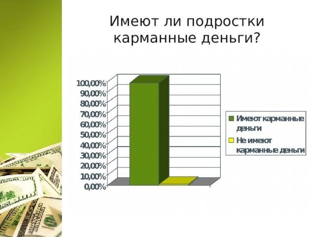 Имеют ли подростки карманные деньги?