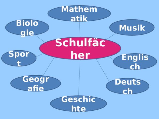 Mathematik Musik Biologie Schulfächer Sport Englisch Geografie Deutsch Geschichte