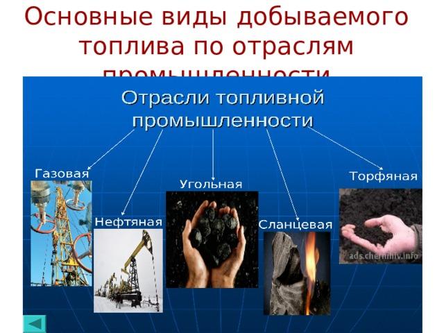 Основные виды добываемого топлива по отраслям промышленности