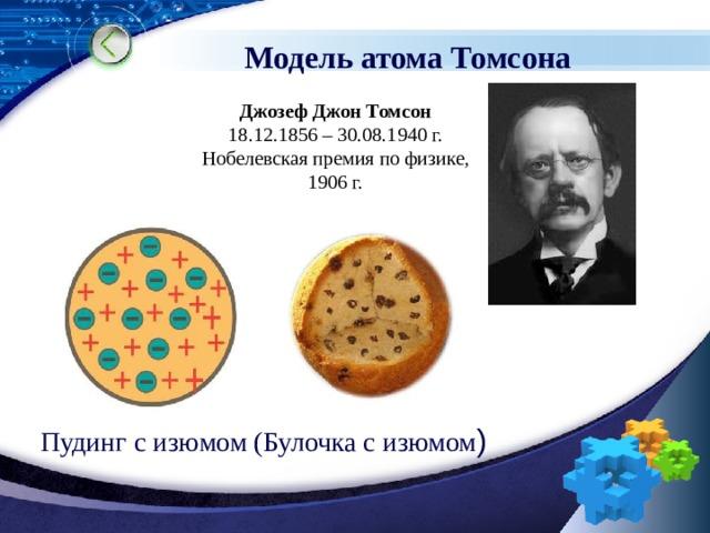 Модель атома Томсона Джозеф Джон Томсон 18.12.1856 – 30.08.1940 г.  Нобелевская премия по физике , 1906 г. Пудинг с изюмом (Булочка с изюмом )