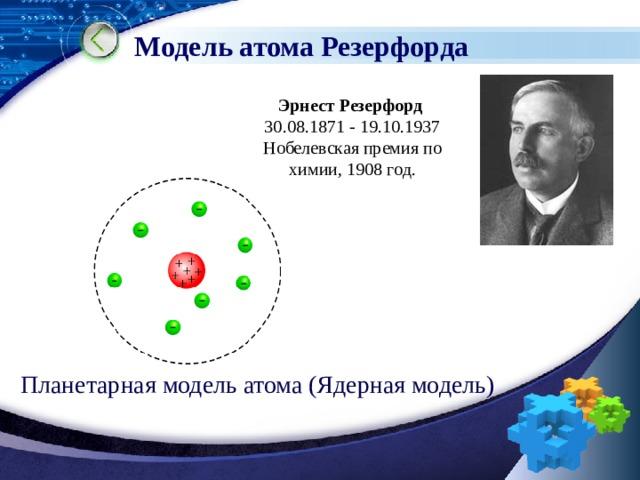 Модель атома Резерфорда Эрнест Резерфорд  30.08.1871- 19.10.1937 Нобелевская премия по химии, 1908 год. Планетарная модель атома (Ядерная модель)