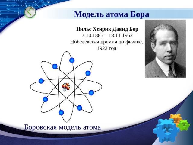 Модель атома Бора Нильс Хенрик Давид Бор 7.10.1885 – 18.11.1962 Нобелевская премия по физике, 1922 год. Боровская модель атома
