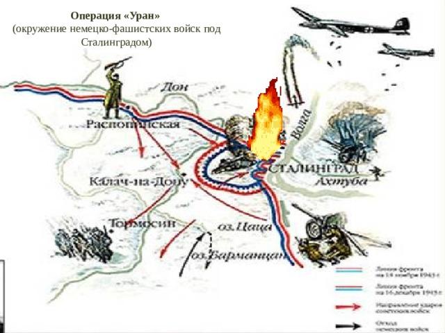 Операция «Уран»  (окружение немецко-фашистских войск под Сталинградом)