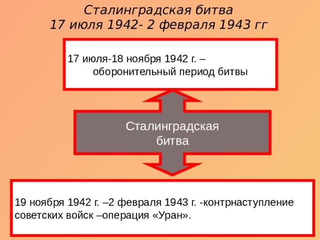 Сталинградская битва  17 июля 1942- 2 февраля 1943 гг 17 июля-18 ноября 1942 г. – оборонительный период битвы Сталинградская битва 19 ноября 1942 г. –2 февраля 1943 г. -контрнаступление советских войск –операция «Уран».
