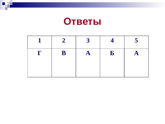 Ответы 1 2 Г  3 В 4 А  5 Б А