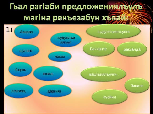 Авараз, 1) 2) гьудуллъиялъулги гьудуллъиялъул Биччанте ракьалда щулаго лаказ г1оркь ккола. вацлъиялъулги. бицине лезгияз, даргияз, къойил