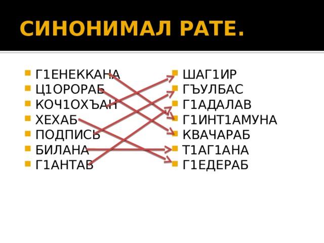 СИНОНИМАЛ РАТЕ.