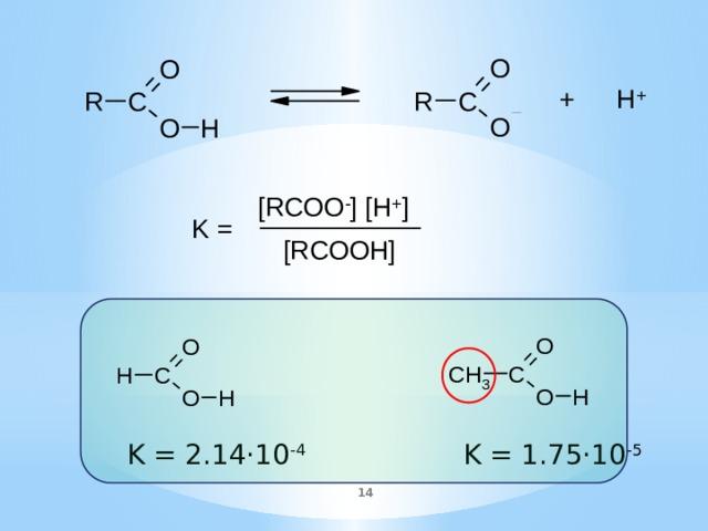 K = 2.14·10 -4 K = 1.75·10 -5