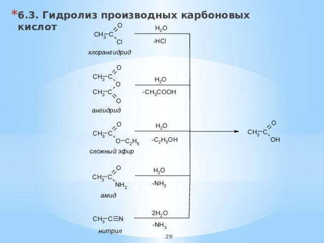 6.3. Гидролиз производных карбоновых кислот