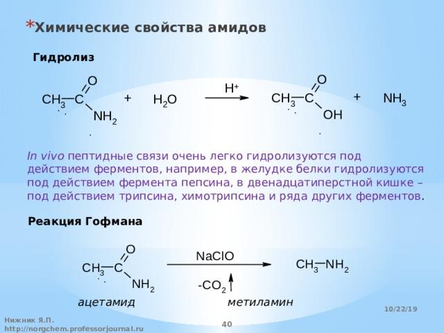 Химические свойства амидов