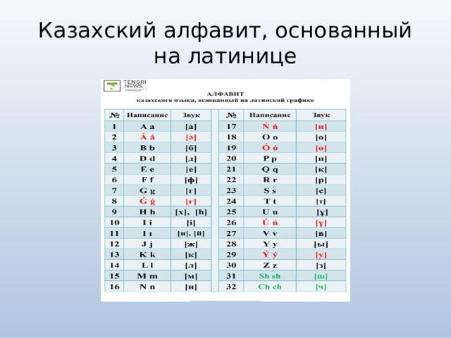 Казахский алфавит, основанный на латинице