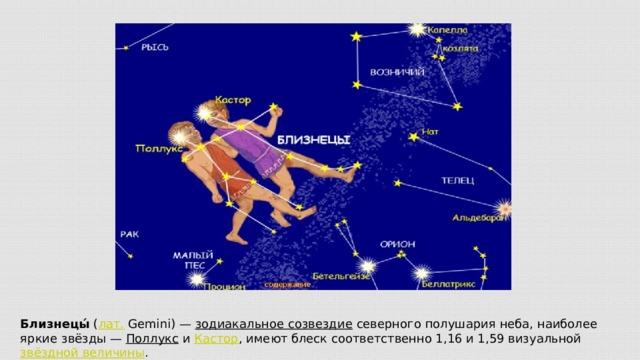 Близнецы́ ( лат. Gemini)— зодиакальное созвездие северного полушария неба, наиболее яркие звёзды— Поллукс и Кастор , имеют блеск соответственно 1,16 и 1,59 визуальной звёздной величины .