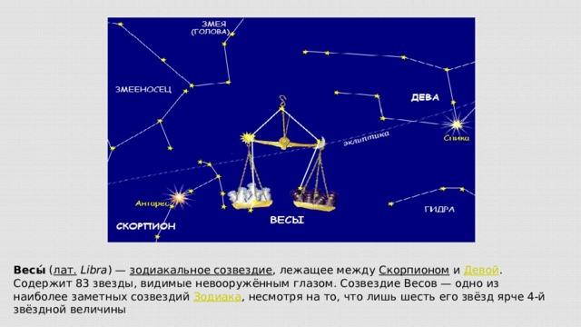 Весы́ ( лат.  Libra )— зодиакальное созвездие , лежащее между Скорпионом и Девой . Содержит 83 звезды, видимые невооружённым глазом. Созвездие Весов— одно из наиболее заметных созвездий Зодиака , несмотря на то, что лишь шесть его звёзд ярче 4-й звёздной величины