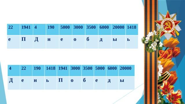 22 е 1941   П 4 190 Д н 5000 3000 е о 3500 6000 б д 20000 1418 ы ь 4 Д 22  е 190 1418 н 1941 ь П 3000 3500 о 5000 б 6000 е д 20000 ы