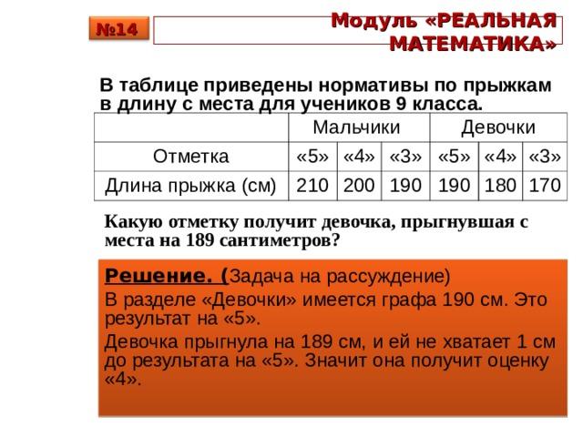 № 14 Модуль «РЕАЛЬНАЯ МАТЕМАТИКА» В таблице приведены нормативы по прыжкам в длину с места для учеников 9 класса. Мальчики Отметка Длина прыжка (см) «5» 210 «4» Девочки «3» 200 190 «5» «4» 190 180 «3» 170 Какую отметку получит девочка, прыгнувшая с места на 189 сантиметров? Решение. ( Задача на рассуждение) В разделе «Девочки» имеется графа 190 см. Это результат на «5». Девочка прыгнула на 189 см, и ей не хватает 1 см до результата на «5». Значит она получит оценку «4».