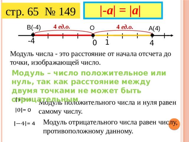 |-а| = |а| стр. 65 № 149 Что такое модуль? 4 ед.о. 4 ед.о. В(-4) О А(4) -4 1 0 4 Модуль числа - это расстояние от начала отсчета до точки, изображающей число. Модуль – число положительное или нуль, так как расстояние между двумя точками не может быть отрицательным .  Модуль положительного числа и нуля равен самому числу.  Модуль отрицательного числа равен числу, противоположному данному.