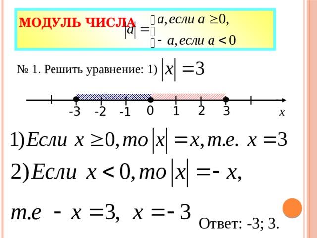Модуль числа   № 1. Решить уравнение: 1) 2 0 1 3 -2 х -3 -1 Ответ: -3; 3.