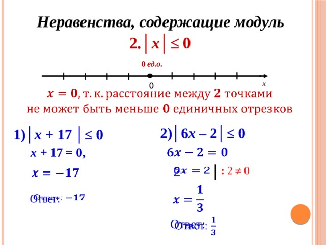 Неравенства, содержащие модуль 2 .│х│≤ 0 0 ед.о. х 0   2) │ 6 х – 2 │≤ 0 1) │х + 17 │≤ 0  х + 17 = 0, 2  : 2  0    Ответ:  Ответ: