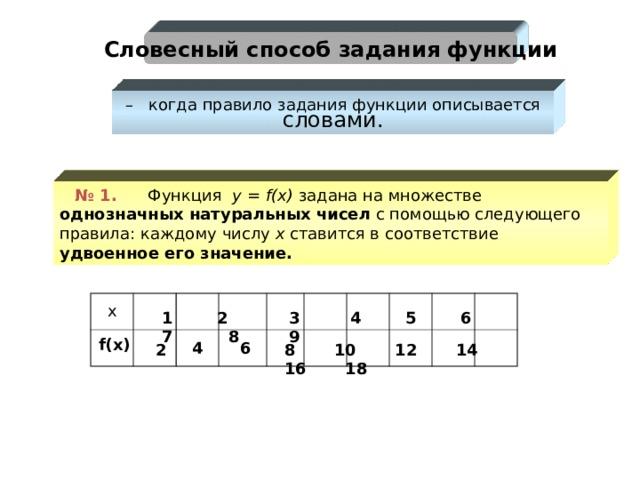 Словесный способ задания функции – когда правило задания функции описывается словами.  № 1.  Функция у = f(x) задана на множестве однозначных  натуральных чисел с помощью следующего правила:  каждому числу х ставится в соответствие удвоенное его значение. x  1  2  3 4 5 6  7  8  9 f(x) 4 6 2  8  10  12  14  16  18