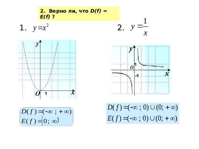 2. Верно ли, что D(f) = E(f) ? 1. 2. 2.  3