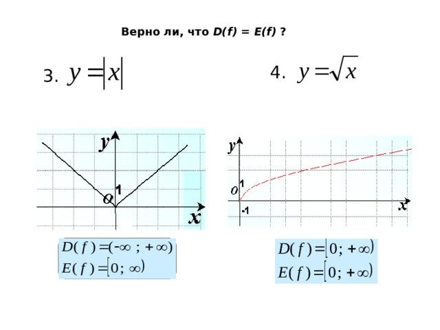 Верно ли, что D(f) = E(f) ? 4 . 3 .