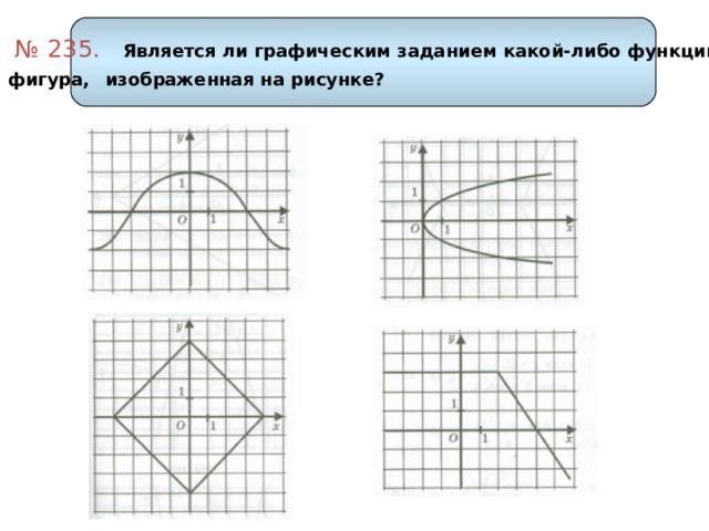 № 235.  Является ли графическим заданием какой-либо функции фигура,  изображенная на рисунке?