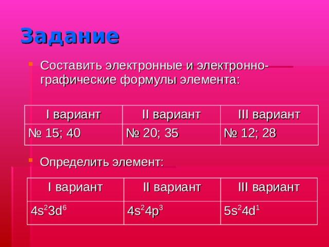 Задание Составить электронные и электронно-графические формулы элемента:  I вариант № 15; 40 II вариант III вариант № 20; 35 № 12; 28 Определить элемент: I вариант 4s 2 3d 6 II вариант III вариант 4s 2 4p 3 5s 2 4d 1