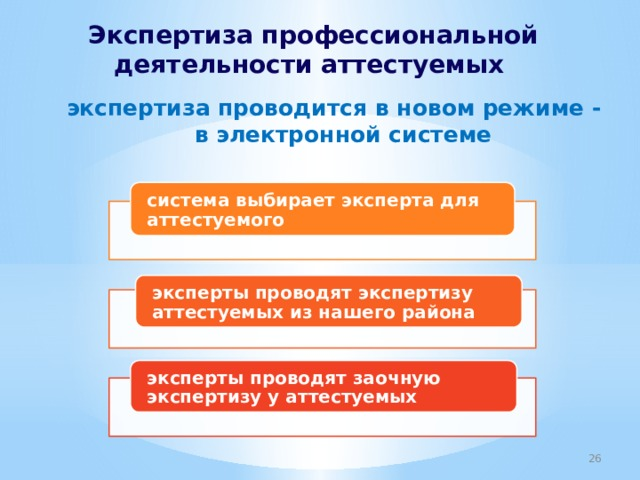 Экспертиза профессиональной деятельности аттестуемых экспертиза проводится в новом режиме - в электронной системе система выбирает эксперта для аттестуемого эксперты проводят экспертизу аттестуемых из нашего района эксперты проводят заочную экспертизу у аттестуемых 26