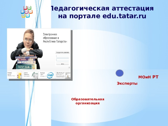 Педагогическая аттестация на портале edu.tatar.ru   МОиН РТ Эксперты Образовательная организация