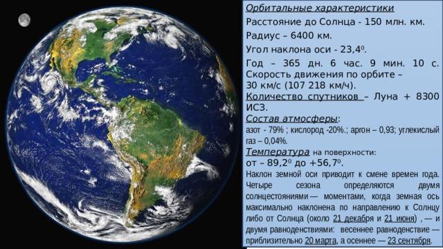 Орбитальные характеристики Расстояние до Солнца - 150 млн. км. Радиус – 6400 км. Угол наклона оси - 23,4 0 . Год – 365 дн. 6 час. 9 мин. 10 с. Скорость движения по орбите – 30 км/с (107 218 км/ч). Количество спутников – Луна + 8300 ИСЗ.  Состав атмосферы : азот - 79% ; кислород -20%.; аргон – 0,93; углекислый газ – 0,04%. Температура  на поверхности: от – 89,2 0 до +56,7 0 . Наклон земной оси приводит к смене времен года. Четыре сезона определяются двумя солнцестояниями— моментами, когда земная ось максимально наклонена по направлению к Солнцу либо от Солнца (около 21 декаб ря и 21 июня ) ,— и двумя равноденствиями: весеннее равноденствие— приблизительно 20 марта , а осеннее— 23 сентября .