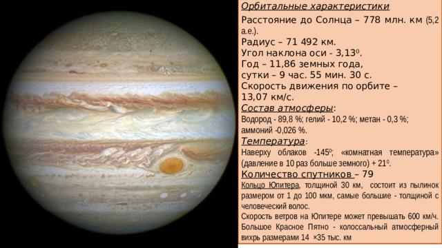 Орбитальные характеристики Расстояние до Солнца – 778 млн. км (5,2 а.е.). Радиус – 71 492 км. Угол наклона оси - 3,13 0 . Год – 11,86 земных года, сутки – 9 час. 55 мин. 30 с. Скорость движения по орбите – 13,07 км/с. Состав атмосферы : Водород - 89,8%; гелий - 10,2%; метан - 0,3%; аммоний -0,026%. Температура : Наверху облаков -145 0 ; «комнатная температура» (давление в 10 раз больше земного) + 21 0 . Количество спутников – 79 Кольцо Юпитера , толщиной 30 км, cостоит из пылинок размером от 1 до 100 мкм, самые большие - толщиной с человеческий волос. Скорость ветров на Юпитере может превышать 600 км/ч. Большое Красное Пятно - колоссальный атмосферный вихрь размерами 14 ×35 тыс. км