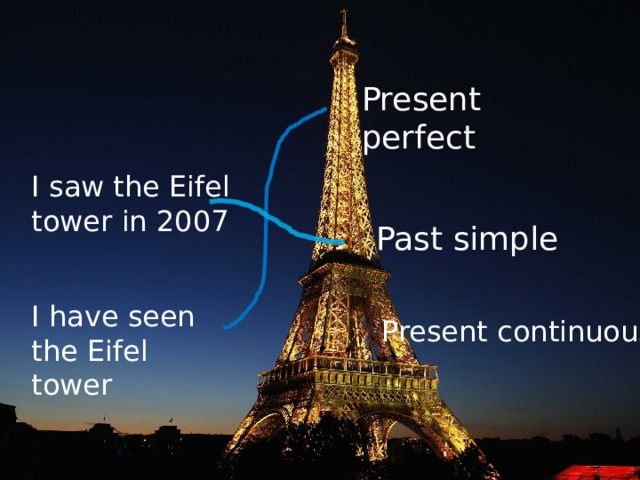 Present perfect I saw the Eifel tower in 2007 Past simple I have seen the Eifel tower Present continuous