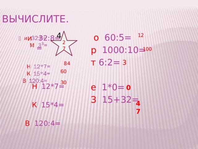 Вычислите. 4  о 60:5= р 1000:10= т 6:2= е 1*0= З 15+32= 12 27   и 32:8=  =  Н 12*7=  К 15*4=  В 120:4= 100 3 84 60 30 0 47
