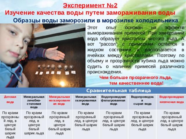 Эксперимент №2 Изучение качества воды путем замораживания воды Этот опыт основан на эффекте вымораживания примесей. При замерзании вода образует кристаллы чистого льда. А вот