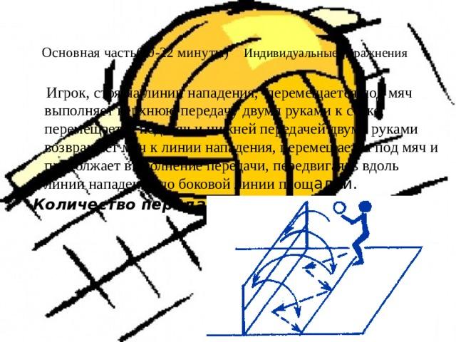Основная часть(20-22 минуты) Индивидуальные упражнения     Игрок, стоя на линии нападения, перемещается под мяч выполняет верхнюю передачу двумя руками к сетке, перемещается под мяч и нижней передачей двумя руками возвращает мяч к линии нападения, перемещается под мяч и продолжает выполнение передачи, передвигаясь вдоль линии нападения до боковой линии площ адки.  Количество передач - 5-8