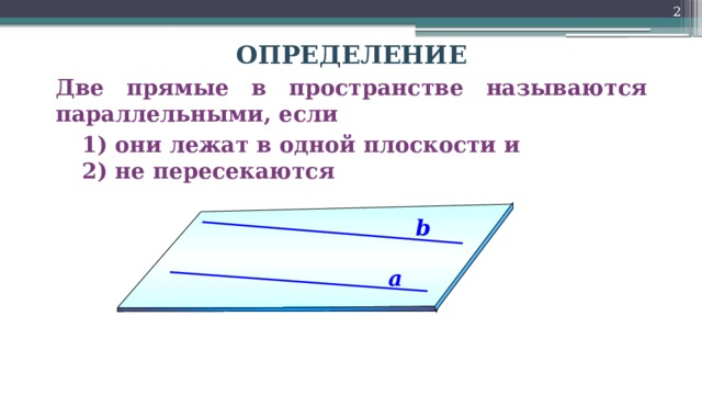 ОПРЕДЕЛЕНИЕ Две прямые в пространстве называются параллельными, если  1) они лежат в одной плоскости и  2) не пересекаются b a