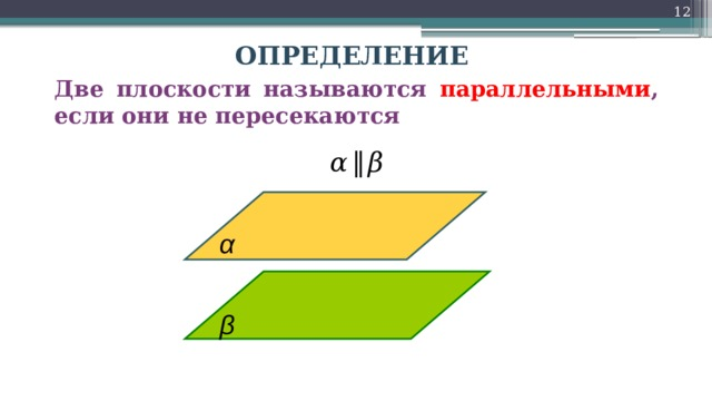 10 ОПРЕДЕЛЕНИЕ Две плоскости называются  параллельными , если они не пересекаются α  ‖  β α β