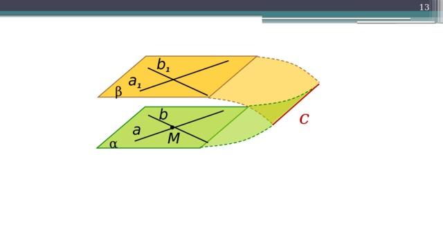 10 b 1 a 1 β b с a М α  10