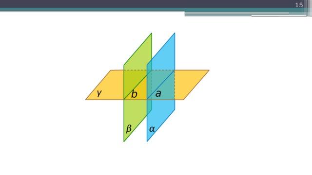 15 γ a b β α