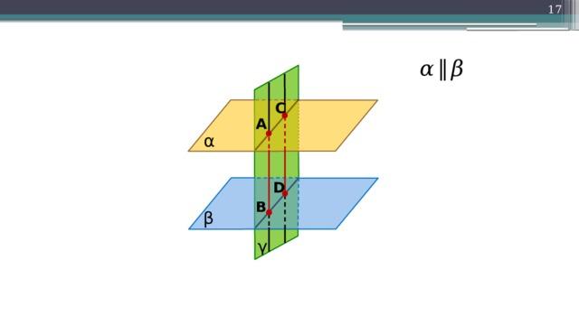 17 α  ‖  β C A α D B β γ