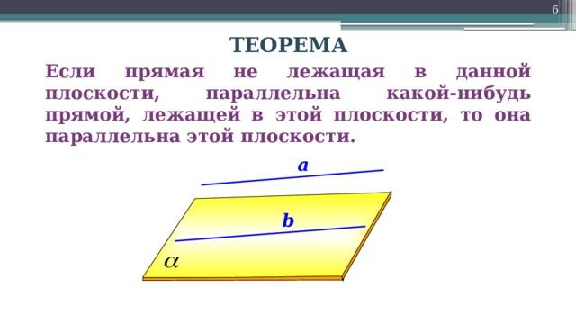 ТЕОРЕМА Если прямая не лежащая в данной плоскости, параллельна какой-нибудь прямой, лежащей в этой плоскости, то она параллельна этой плоскости. a b