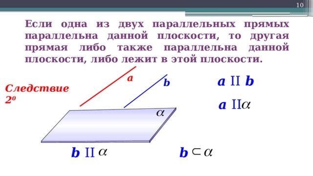 10 Если одна из двух параллельных прямых параллельна данной плоскости, то другая прямая либо также параллельна данной плоскости, либо лежит в этой плоскости. а a II b b Следствие 2 0 a II b II b 10