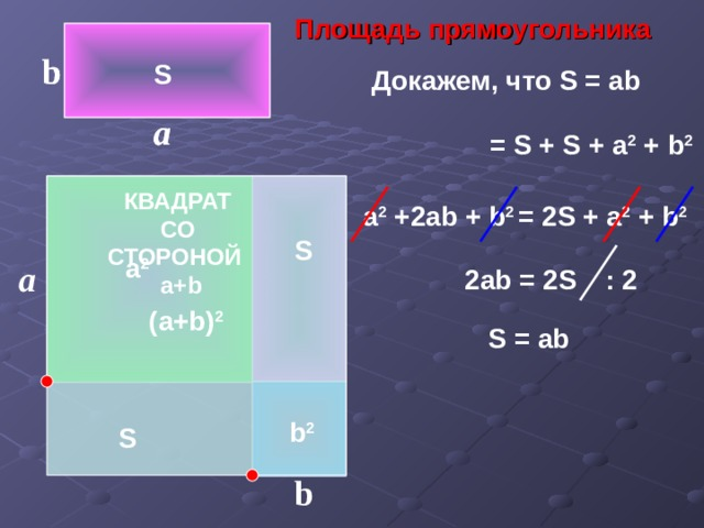 Площадь прямоугольника b b S Докажем, что S = ab a a = S + S + a 2 + b 2 КВАДРАТ СО СТОРОНОЙ а+ b a 2 +2 ab +  b 2  = 2S + a 2 + b 2 S a 2 a 2 ab = 2S : 2 ( a + b ) 2 S = ab b 2 S b