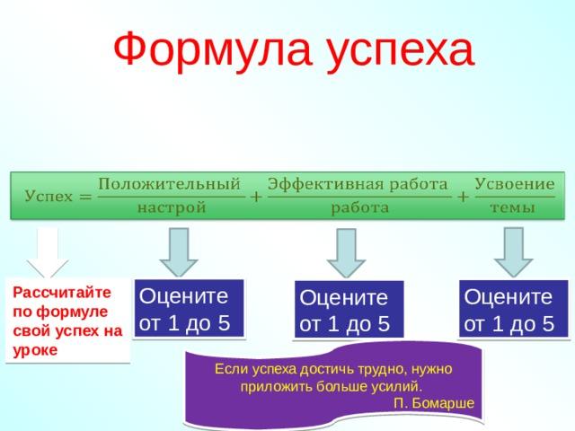Формула успеха Оцените от 1 до 5 Оцените от 1 до 5 Рассчитайте по формуле свой успех на уроке Оцените от 1 до 5 Если успеха достичь трудно, нужно приложить больше усилий.  П. Бомарше