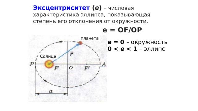 Эксцентриситет ( е ) - числовая характеристика эллипса, показывающая степень его отклонения от окружности.  е = ОF/ОР планета е = 0 – окружность 0  е  – эллипс Солнце О