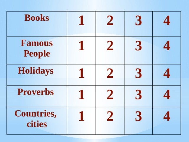 Books 1 Famous 2 People 1 Holidays 3 2 Proverbs 1 Countries, 1 2 3 4 3 4 2 cities 1 4 3 2 4 3 4