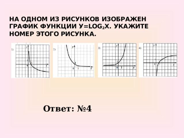 НА ОДНОМ ИЗ РИСУНКОВ ИЗОБРАЖЕН ГРАФИК ФУНКЦИИ У=LOG 2 Х. УКАЖИТЕ НОМЕР ЭТОГО РИСУНКА. Ответ: №4 21