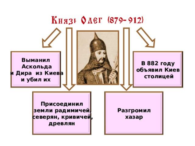 В 882 году объявил Киев  столицей Выманил  Аскольда  и Дира из Киева  и убил их Разгромил  хазар Присоединил  земли радимичей,  северян, кривичей, древлян